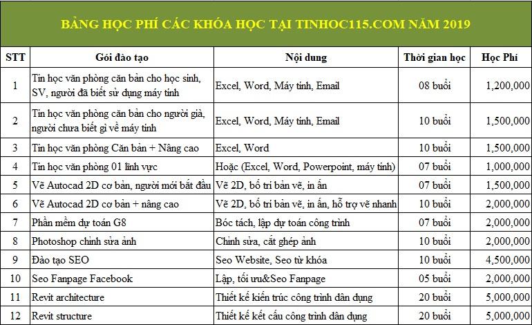 hoc phi hoc tin hoc van phong thai nguyen 2019