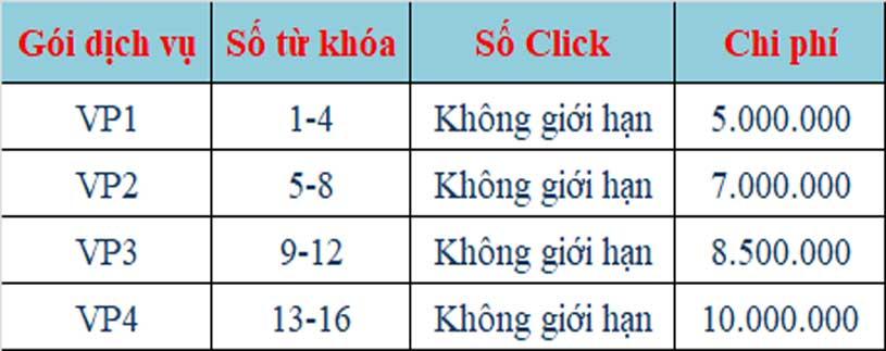 bao gia quang cao google ads top 3 google tai thai nguyen 2019