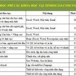 Bang gia hoc autocad 2019